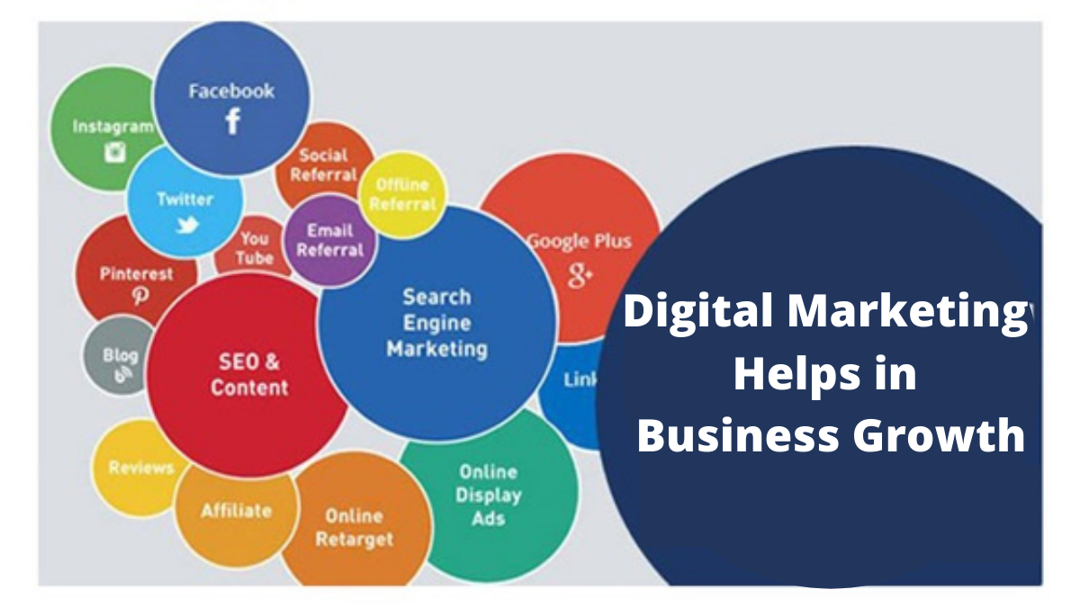 digital marketing can help a business to growth - Digital Catalyst