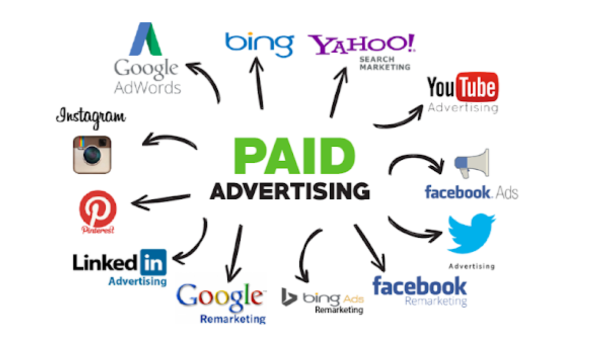 paid advertising helps in business