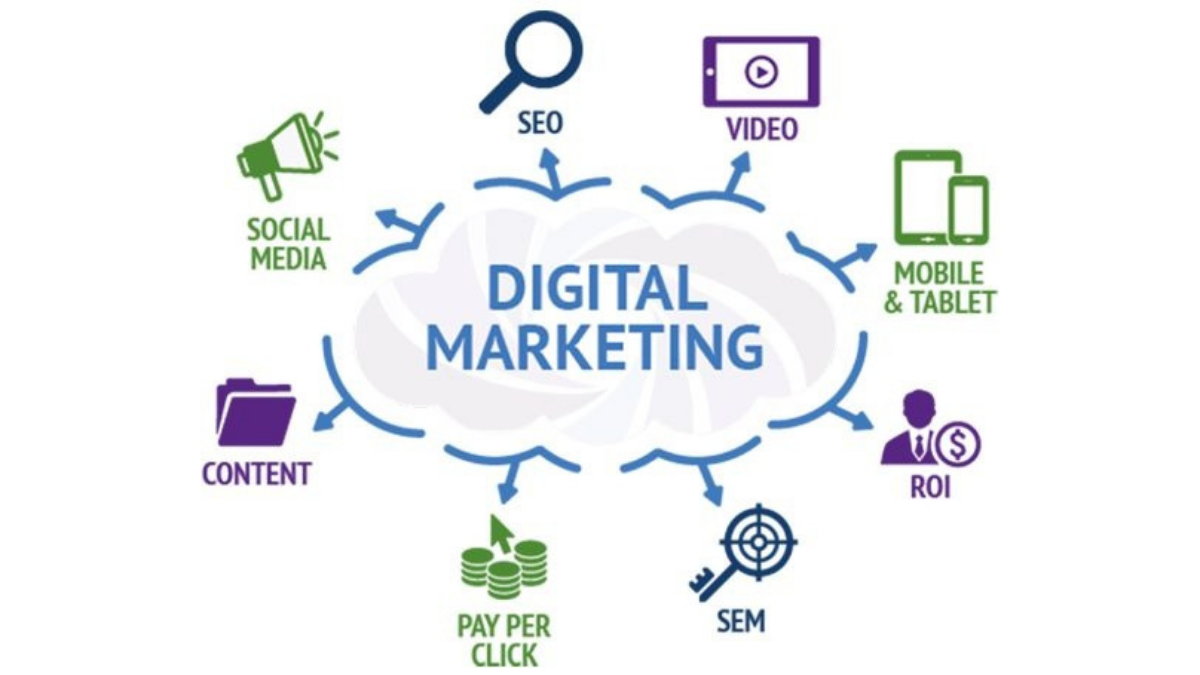 Major Components of Digital Marketing